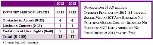5e1f5b26b40 Key Developments  May 2012 – April 2013