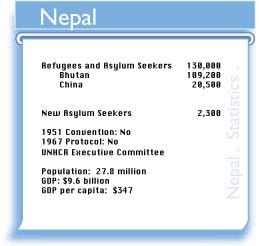 Refworld   World Refugee Survey 2008 - Nepal